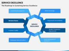 Service Excellence PPT Slide 4