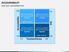 Accountability PPT Slide 10