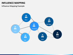 Influence Mapping PPT Slide 5