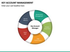 Key Account Management PPT Slide 51