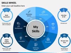 Skills Wheel PPT Slide 1
