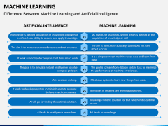 Machine Learning PPT slide 16