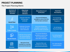 Project Planning PPT Slide 7