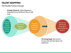 Talent Mapping PPT slide 27