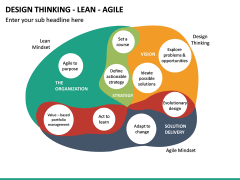 Design Thinking - Lean - Agile PPT Slide 11