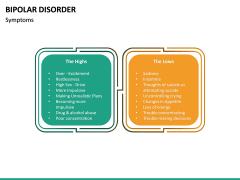 Bipolar Disorder PPT Slide 22