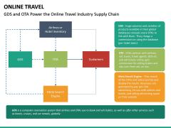 Online Travel PPT Slide 42
