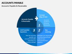 Accounts Payable PPT Slide 15