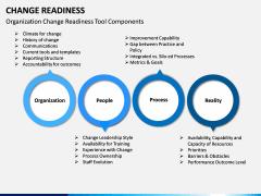 Change Readiness PPT Slide 11