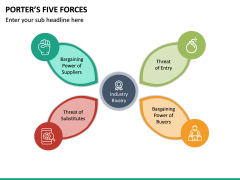 Porter's 5 Forces PPT Slide 16
