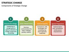 Strategic Change PPT slide 16