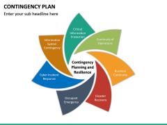 Contingency Plan PPT Slide 17
