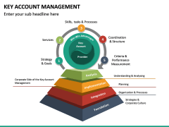 Key Account Management PPT Slide 43