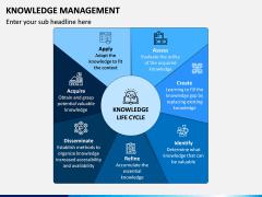 Knowledge Management PPT Slide 9