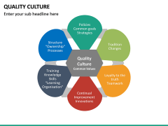 Quality Culture PPT Slide 23