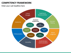 Competency Framework PPT Slide 28