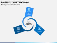 Digital Experience Platform PPT Slide 3