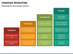 Strategic Recruiting PPT Slide 18