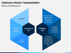 Strategic Project Management PPT Slide 6
