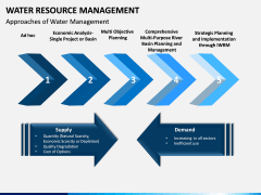 Water Resource Management PPT slide 8