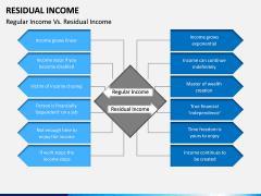 Residual Income PPT Slide 13