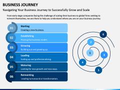 Business Journey PPT Slide 10