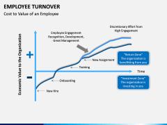 Employee Turnover PPT Slide 11