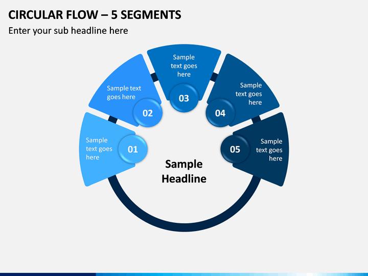 Circular Flow – 5 Segments PPT slide 1