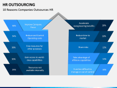 HR Outsourcing PPT Slide 10