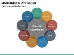 Stakeholder Identification PPT Slide 29