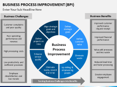 Business process improvement PPT slide 17