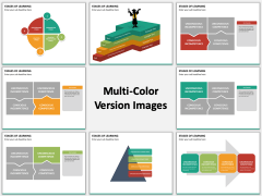 Stages of Learning Multicolor Combined