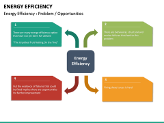 Energy Efficiency PPT Slide 27