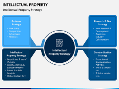 Intellectual Property PPT Slide 9