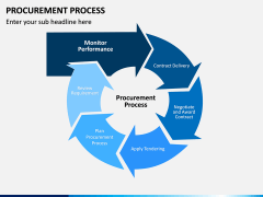 Procurement Process PPT Slide 5