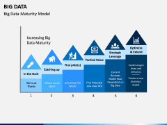 Big data PPT slide 21