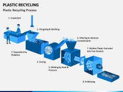Plastic Recycling PPT Slide 2
