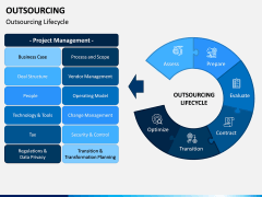 Outsourcing PPT Slide 12