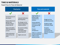Time and Materials PPT Slide 9