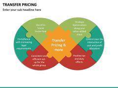 Transfer Pricing PPT Slide 17