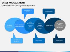 Value Management PPT Slide 8