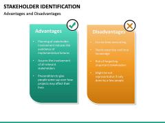 Stakeholder Identification PPT Slide 24