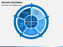 Delivery Assurance PPT Slide 8