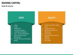 Raising Capital PPT Slide 32