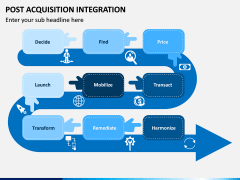 Post Acquisition Integration PPT Slide 5
