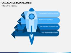 Call Center Management PPT Slide 5