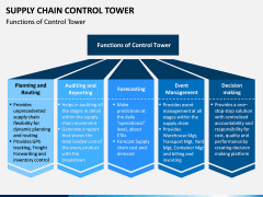 Supply Chain Control Tower PPT Slide 6