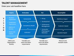 Talent Management PPT Slide 11