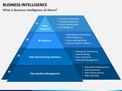 Business Intelligence PPT Slide 4