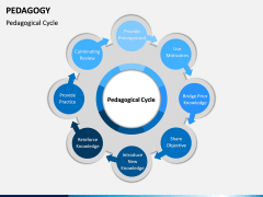Pedagogy PPT Slide 3